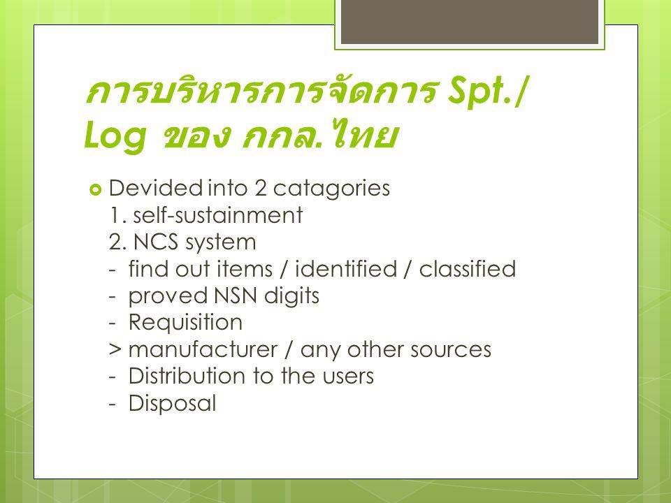 การบริหารการจัดการ Spt./ Log ของ กกล. ไทย  Devided into 2 catagories 1. self-sustainment 2. NCS system - find out items / identified / classified - p
