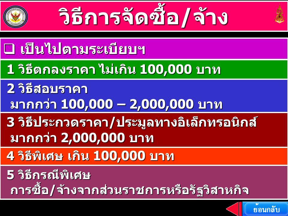 วิธีการจัดซื้อ/จ้าง 2 วิธีสอบราคา มากกว่า 100,000 – 2,000,000 บาท 2 วิธีสอบราคา มากกว่า 100,000 – 2,000,000 บาท 1 วิธีตกลงราคา ไม่เกิน 100,000 บาท 1 วิธีตกลงราคา ไม่เกิน 100,000 บาท 4 วิธีพิเศษ เกิน 100,000 บาท 4 วิธีพิเศษ เกิน 100,000 บาท 3 วิธีประกวดราคา/ประมูลทางอิเล็กทรอนิกส์ มากกว่า 2,000,000 บาท 3 วิธีประกวดราคา/ประมูลทางอิเล็กทรอนิกส์ มากกว่า 2,000,000 บาท  เป็นไปตามระเบียบฯ 5 วิธีกรณีพิเศษ การซื้อ/จ้างจากส่วนราชการหรือรัฐวิสาหกิจ 5 วิธีกรณีพิเศษ การซื้อ/จ้างจากส่วนราชการหรือรัฐวิสาหกิจ