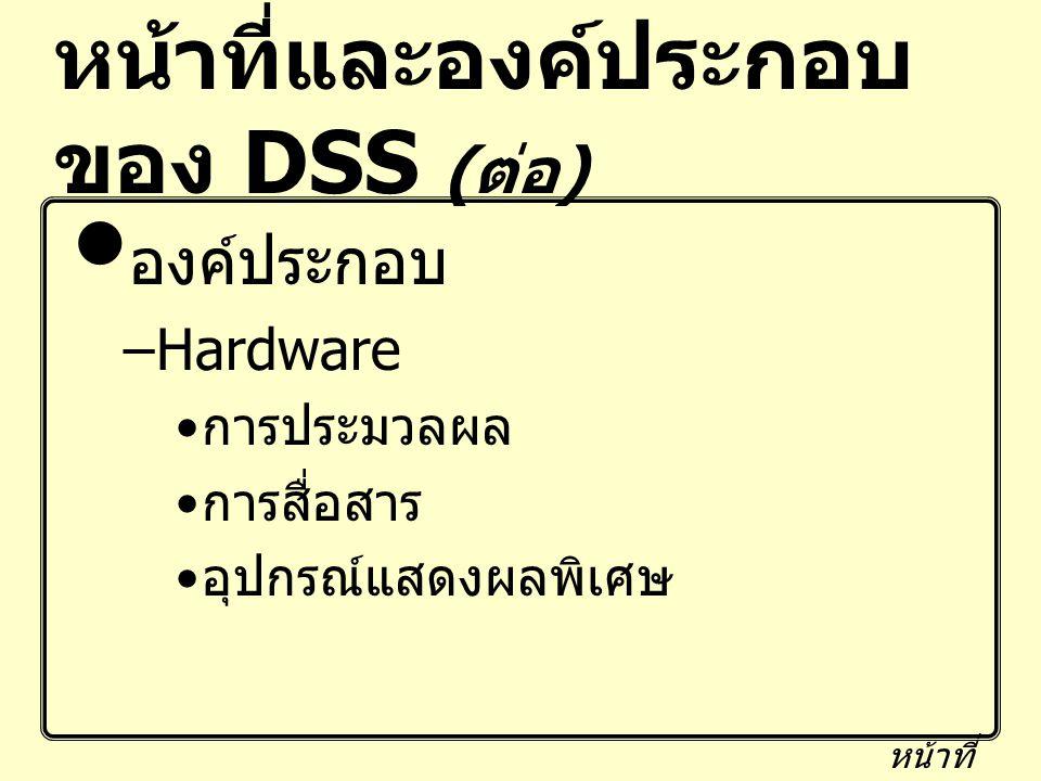 หน้าที่และองค์ประกอบ ของ DSS ( ต่อ ) องค์ประกอบ –Hardware การประมวลผล การสื่อสาร อุปกรณ์แสดงผลพิเศษ หน้าที่ 10/12