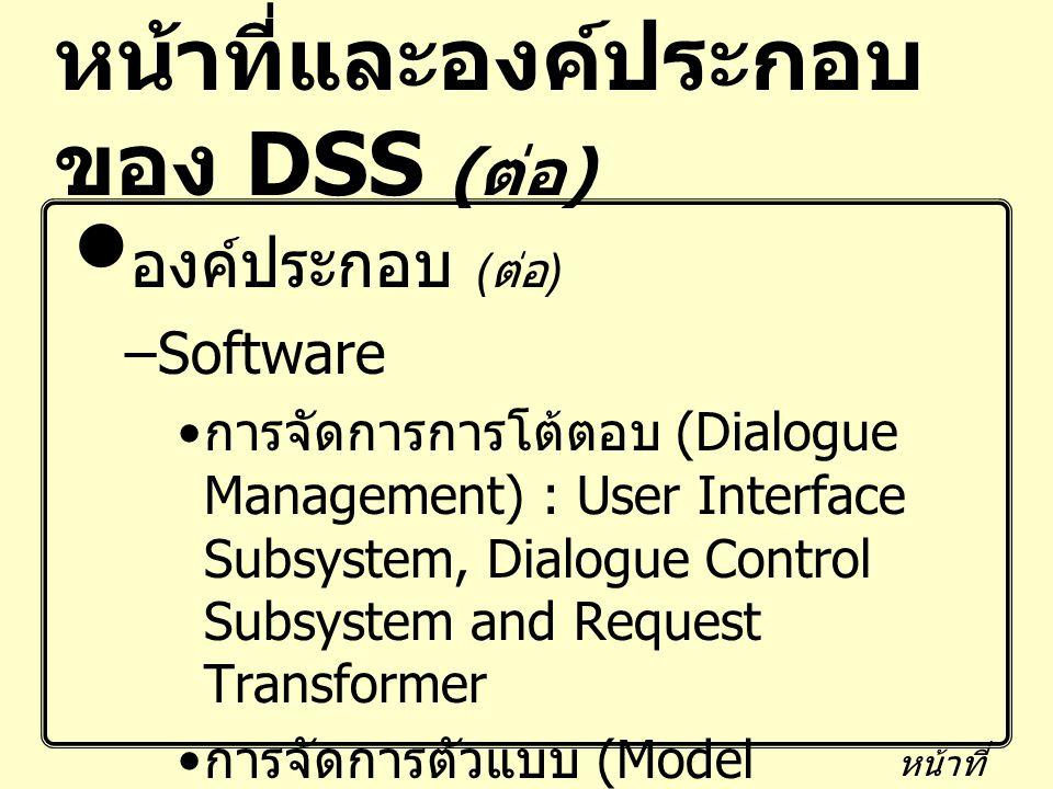 หน้าที่และองค์ประกอบ ของ DSS ( ต่อ ) องค์ประกอบ ( ต่อ ) –Software การจัดการการโต้ตอบ (Dialogue Management) : User Interface Subsystem, Dialogue Contro