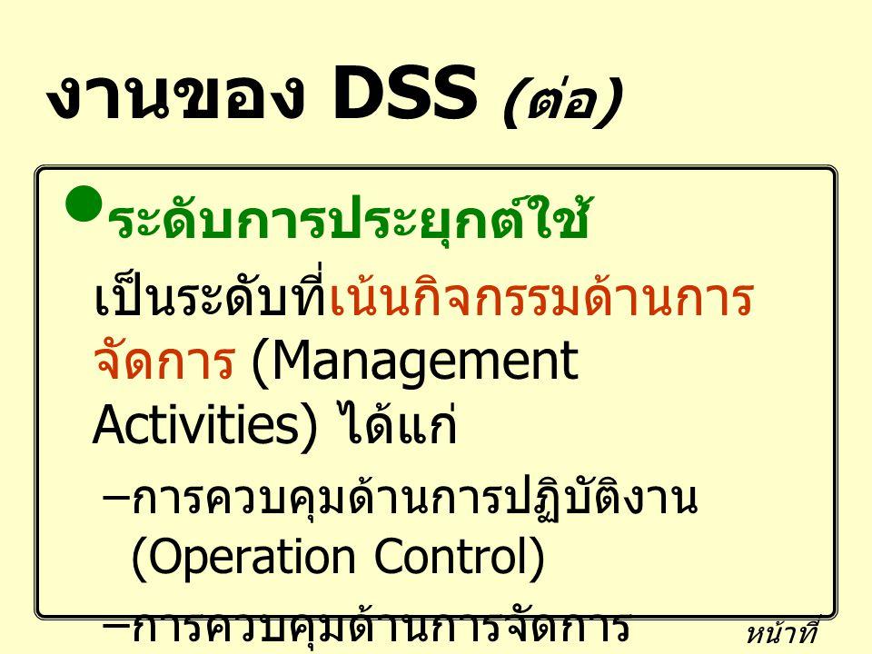 งานของ DSS ( ต่อ ) ระดับการประยุกต์ใช้ เป็นระดับที่เน้นกิจกรรมด้านการ จัดการ (Management Activities) ได้แก่ – การควบคุมด้านการปฏิบัติงาน (Operation Co