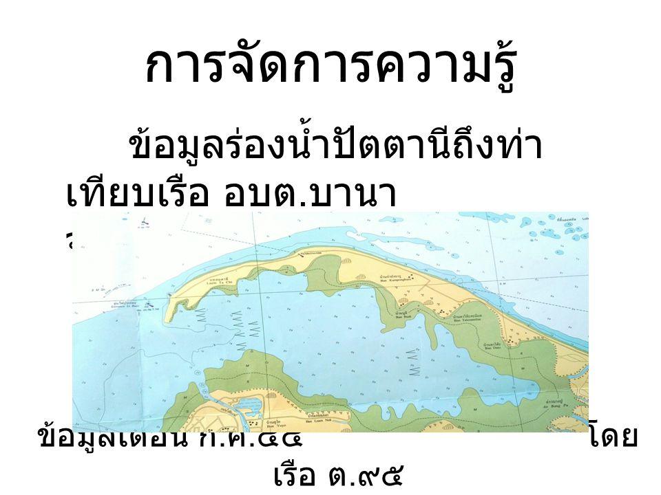 การจัดการความรู้ ข้อมูลร่องน้ำปัตตานีถึงท่า เทียบเรือ อบต. บานา จ. ปัตตานี ข้อมูลเดือน ก. ค. ๕๔ โดย เรือ ต. ๙๕