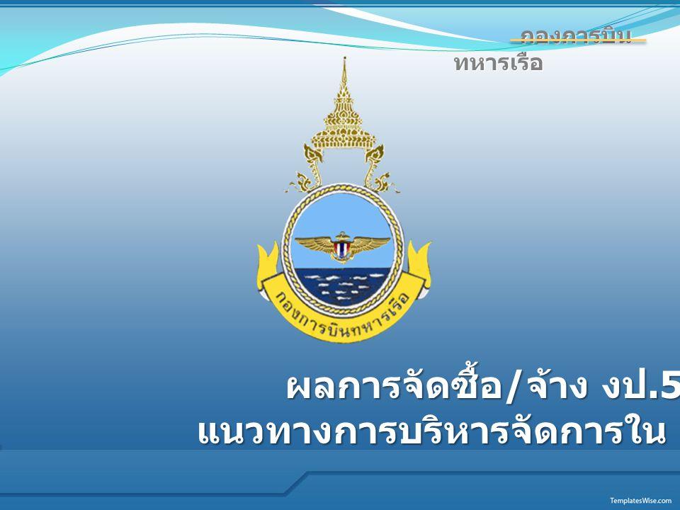 กองการบิน ทหารเรือ กองการบิน ทหารเรือ ผลการจัดซื้อ / จ้าง งป.55 ผลการจัดซื้อ / จ้าง งป.55 แนวทางการบริหารจัดการใน งป.56 แนวทางการบริหารจัดการใน งป.56
