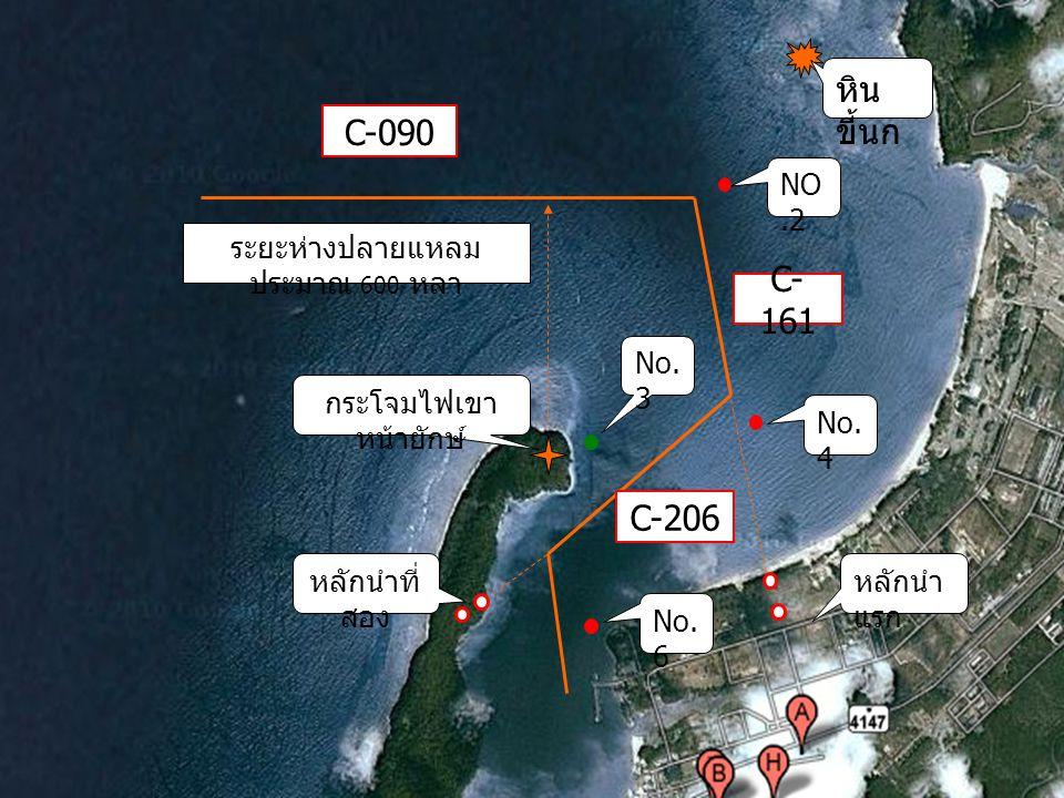หิน ขี้นก กระโจมไฟเขา หน้ายักษ์ หลักนำ แรก หลักนำที่ สอง NO.2 No. 4 No. 6 No. 3 ระยะห่างปลายแหลม ประมาณ 600 หลา C-090 C- 161 C-206
