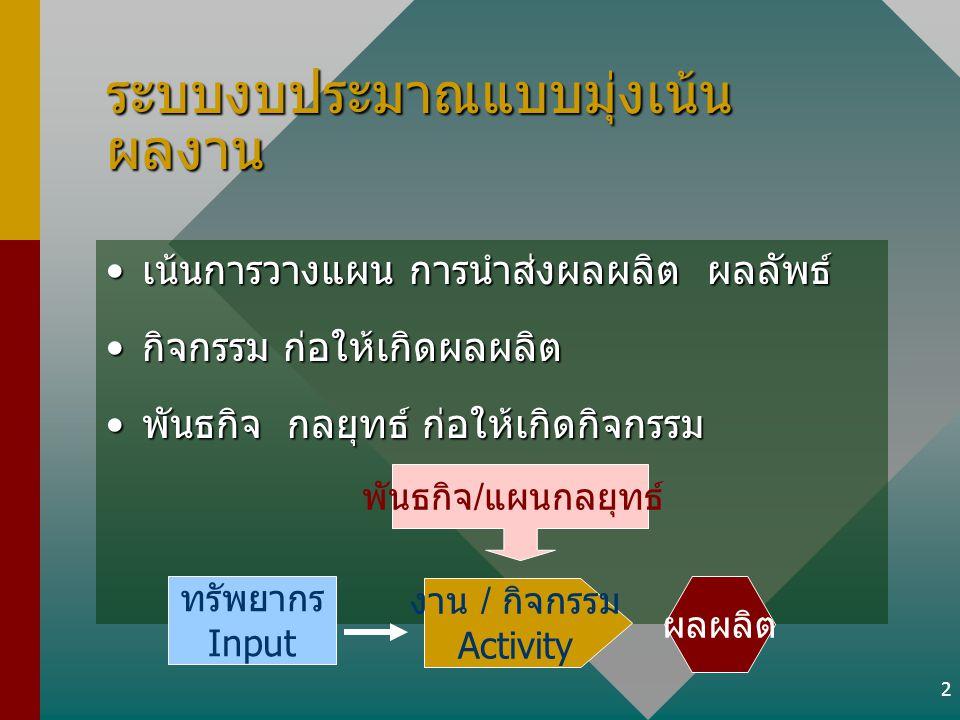 2 ระบบงบประมาณแบบมุ่งเน้น ผลงาน เน้นการวางแผน การนำส่งผลผลิต ผลลัพธ์ เน้นการวางแผน การนำส่งผลผลิต ผลลัพธ์ กิจกรรม ก่อให้เกิดผลผลิต กิจกรรม ก่อให้เกิดผ