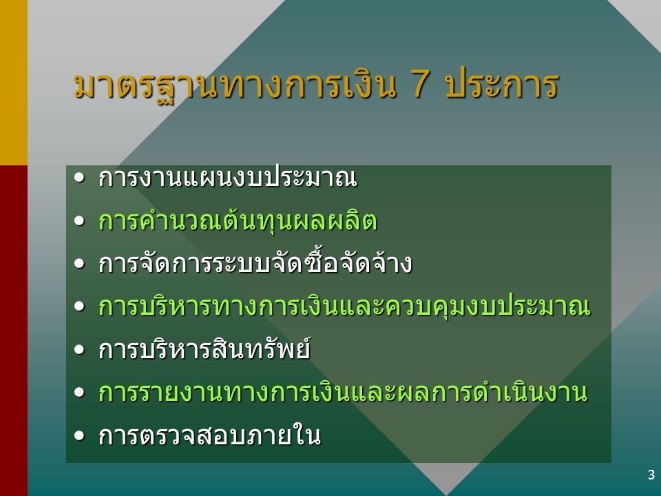 3 มาตรฐานทางการเงิน 7 ประการ การงานแผนงบประมาณ การงานแผนงบประมาณ การคำนวณต้นทุนผลผลิต การคำนวณต้นทุนผลผลิต การจัดการระบบจัดซื้อจัดจ้าง การจัดการระบบจั