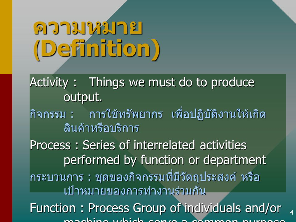 4 ความหมาย (Definition) Activity :Things we must do to produce output.