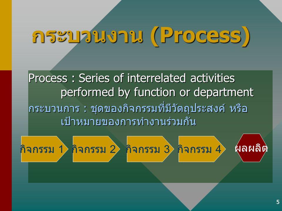 5 Process : Series of interrelated activities performed by function or department กระบวนการ : ชุดของกิจกรรมที่มีวัตถุประสงค์ หรือ เป้าหมายของการทำงานร