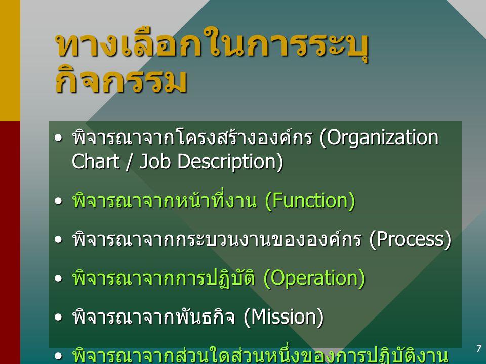 7 ทางเลือกในการระบุ กิจกรรม พิจารณาจากโครงสร้างองค์กร (Organization Chart / Job Description) พิจารณาจากโครงสร้างองค์กร (Organization Chart / Job Descr