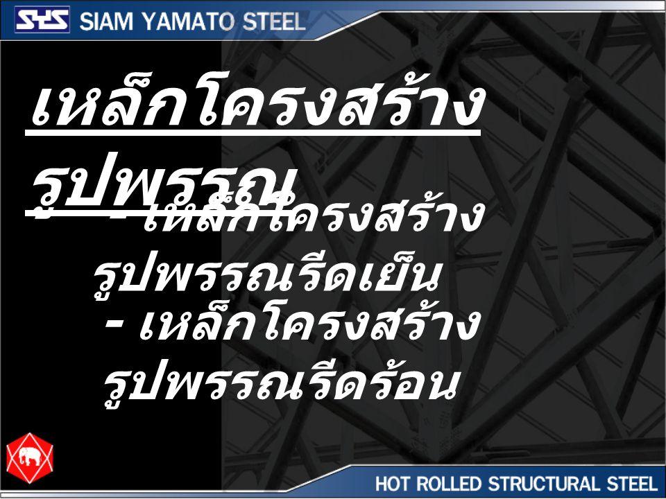 TIS Standard มาตรฐาน ผลิตภัณฑ์อุตสาหกรรมไทย มาตรฐานบังคับ - มอก.