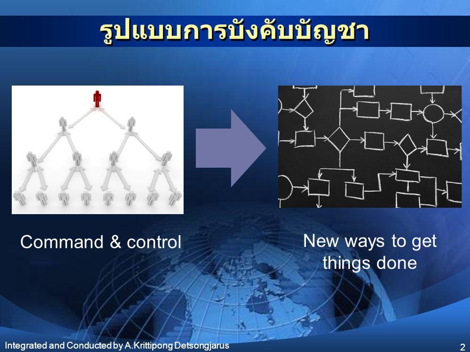 รูปแบบการบังคับบัญชา Integrated and Conducted by A.Krittipong Detsongjarus 2 Command & control New ways to get things done