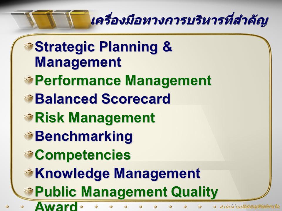 สำนักงานปลัดบัญชีทหารเรือ 11 เครื่องมือทางการบริหารที่สำคัญ Strategic Planning & Management Performance Management Balanced Scorecard Risk Management