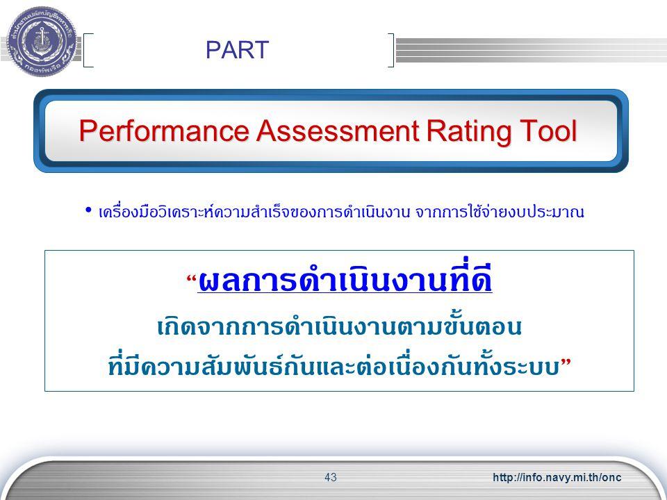 """http://info.navy.mi.th/onc43 PART Performance Assessment Rating Tool เครื่องมือวิเคราะห์ความสำเร็จของการดำเนินงาน จากการใช้จ่ายงบประมาณ """" ผลการดำเนินง"""