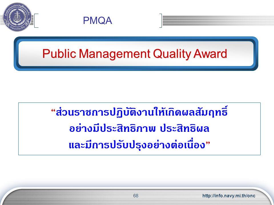 "http://info.navy.mi.th/onc68 PMQA Public Management Quality Award "" ส่วนราชการปฏิบัติงานให้เกิดผลสัมฤทธิ์ อย่างมีประสิทธิภาพ ประสิทธิผล และมีการปรับปร"
