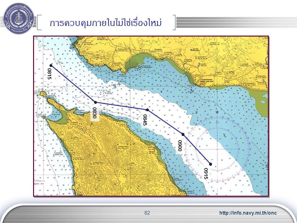 http://info.navy.mi.th/onc82 การควบคุมภายในไม่ใช่เรื่องใหม่ 0815 0830 0845 0900 0915