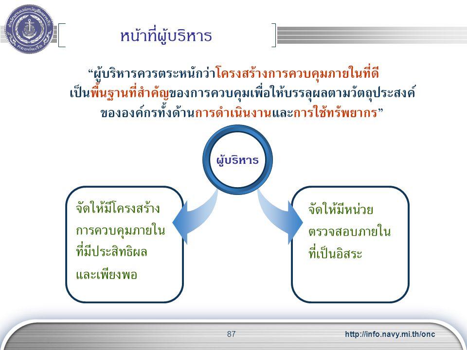"""http://info.navy.mi.th/onc87 หน้าที่ผู้บริหาร """" ผู้บริหารควรตระหนักว่าโครงสร้างการควบคุมภายในที่ดี เป็นพื้นฐานที่สำคัญของการควบคุมเพื่อให้บรรลุผลตามวั"""
