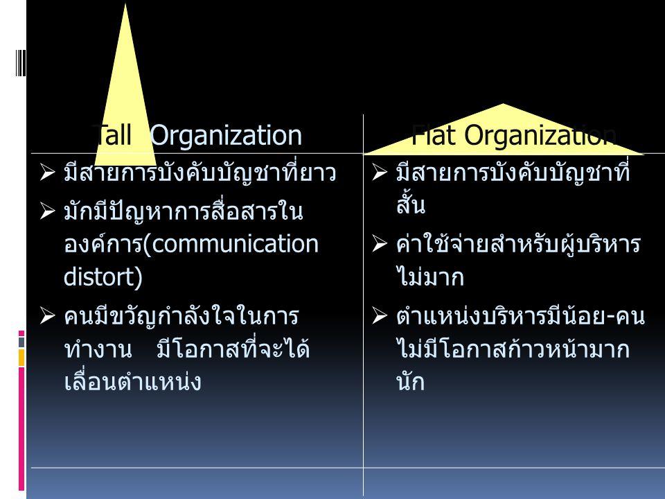 Tall OrganizationFlat Organization  มีสายการบังคับบัญชาที่ยาว  มักมีปัญหาการสื่อสารใน องค์การ (communication distort)  คนมีขวัญกำลังใจในการ ทำงาน มีโอกาสที่จะได้ เลื่อนตำแหน่ง  มีสายการบังคับบัญชาที่ สั้น  ค่าใช้จ่ายสำหรับผู้บริหาร ไม่มาก  ตำแหน่งบริหารมีน้อย - คน ไม่มีโอกาสก้าวหน้ามาก นัก