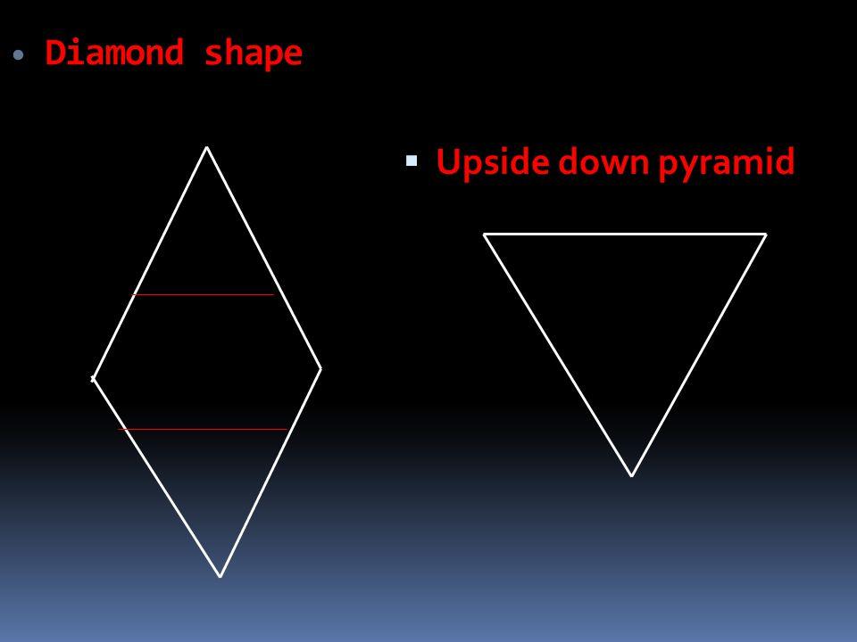 Diamond shape  Upside down pyramid