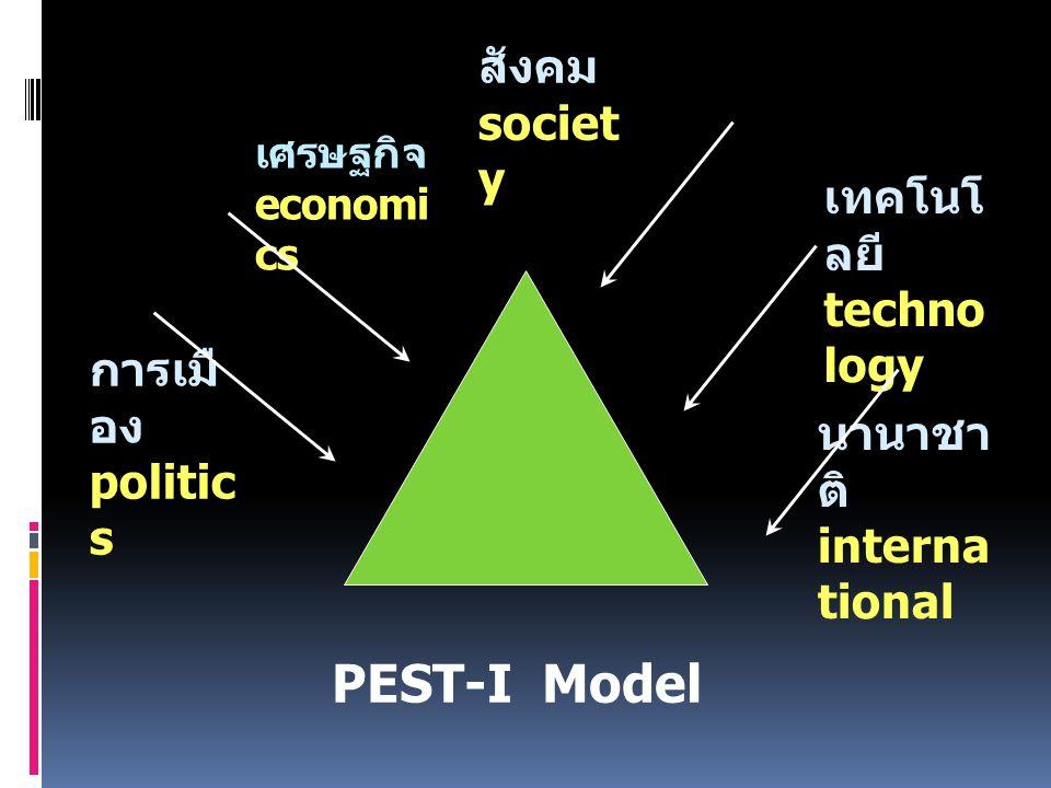 เศรษฐกิจ economi cs การเมื อง politic s สังคม societ y เทคโนโ ลยี techno logy นานาชา ติ interna tional PEST-I Model