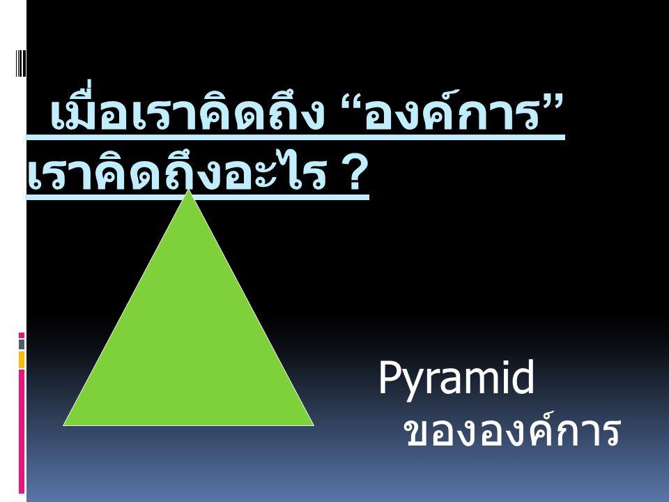 เมื่อเราคิดถึง องค์การ เราคิดถึงอะไร ? Pyramid ขององค์การ