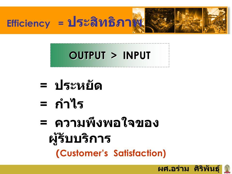 ผศ. อร่าม ศิริพันธุ์ Efficiency = ประสิทธิภาพ = ประหยัด = กำไร = ความพึงพอใจของ ผู้รับบริการ (Customer's Satisfaction) OUTPUT > INPUT