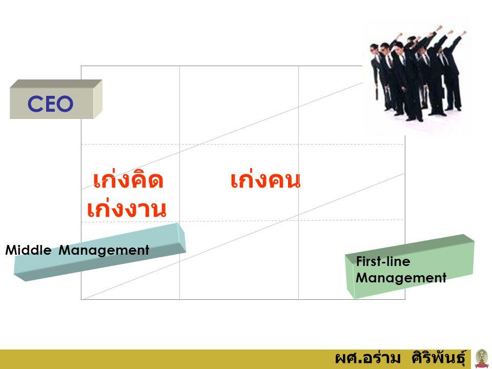 ผศ. อร่าม ศิริพันธุ์ เก่งคิด เก่งคน เก่งงาน CEO Middle Management First-line Management