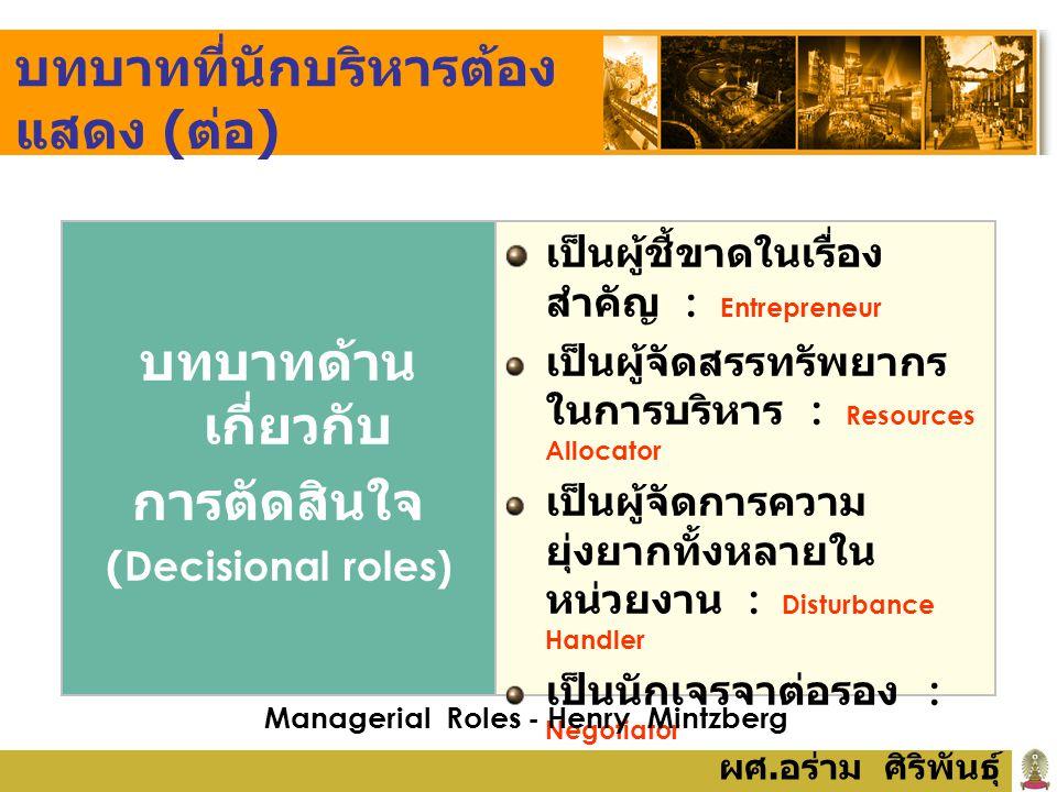 ผศ. อร่าม ศิริพันธุ์ บทบาทที่นักบริหารต้อง แสดง ( ต่อ ) บทบาทด้าน เกี่ยวกับ การตัดสินใจ (Decisional roles) เป็นผู้ชี้ขาดในเรื่อง สำคัญ : Entrepreneur