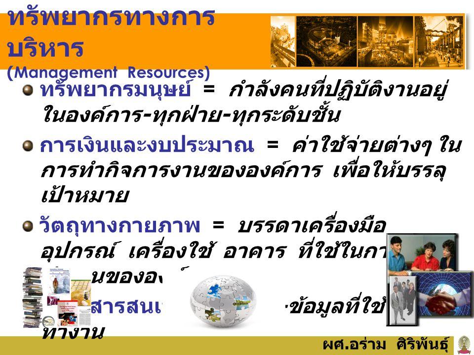 ผศ. อร่าม ศิริพันธุ์ ทรัพยากรทางการ บริหาร (Management Resources) ทรัพยากรมนุษย์ = กำลังคนที่ปฏิบัติงานอยู่ ในองค์การ - ทุกฝ่าย - ทุกระดับชั้น การเงิน
