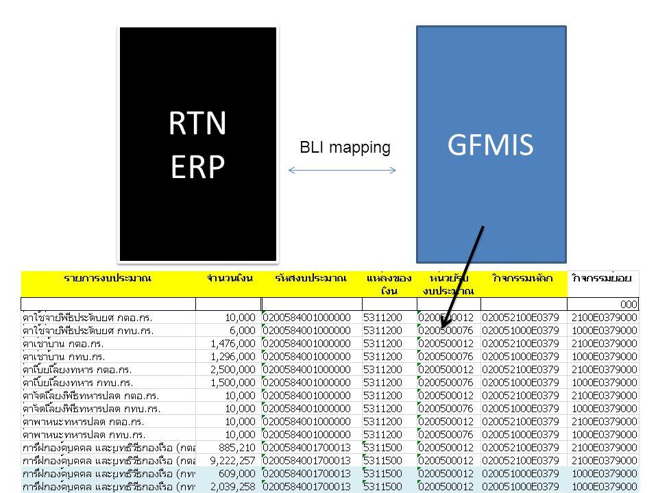 GFMIS RTN ERP RTN ERP BLI mapping