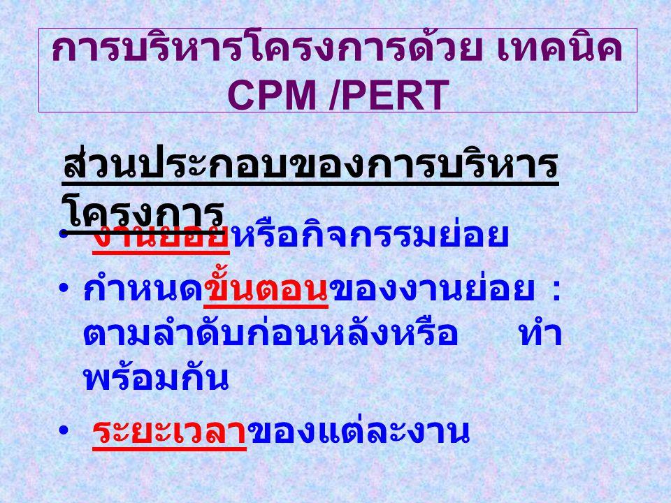 การบริหารโครงการด้วย เทคนิค CPM /PERT งานย่อยหรือกิจกรรมย่อย กำหนดขั้นตอนของงานย่อย : ตามลำดับก่อนหลังหรือ ทำ พร้อมกัน ระยะเวลาของแต่ละงาน ส่วนประกอบของการบริหาร โครงการ