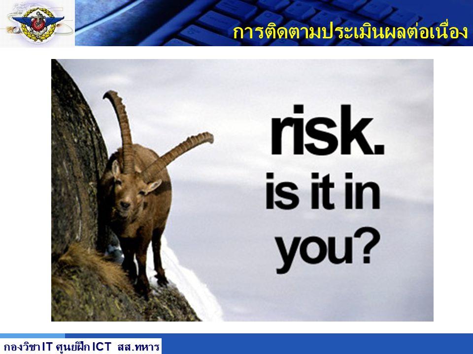 LOGO การติดตามประเมินผลต่อเนื่อง กองวิชา IT ศูนย์ฝึก ICT สส. ทหาร วงจรการติดตามประเมินผลต่อเนื่อง (Ongoing Risk Evaluate) พิจารณากำหนดความเสี่ยง ( ต่อ