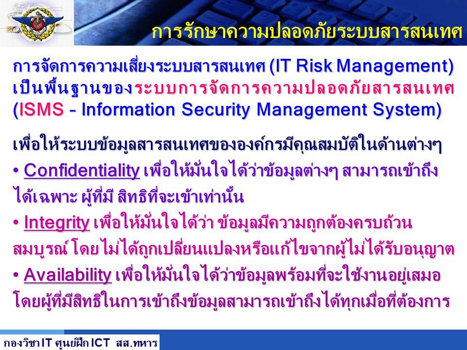 LOGO การรักษาความปลอดภัยระบบสารสนเทศ กองวิชา IT ศูนย์ฝึก ICT สส. ทหาร สิ่งที่ต้องคำนึงถึงในการรักษาความปลอดภัยระบบสารสนเทศ 1.ต้องป้องกันในทุกองค์ประกอ