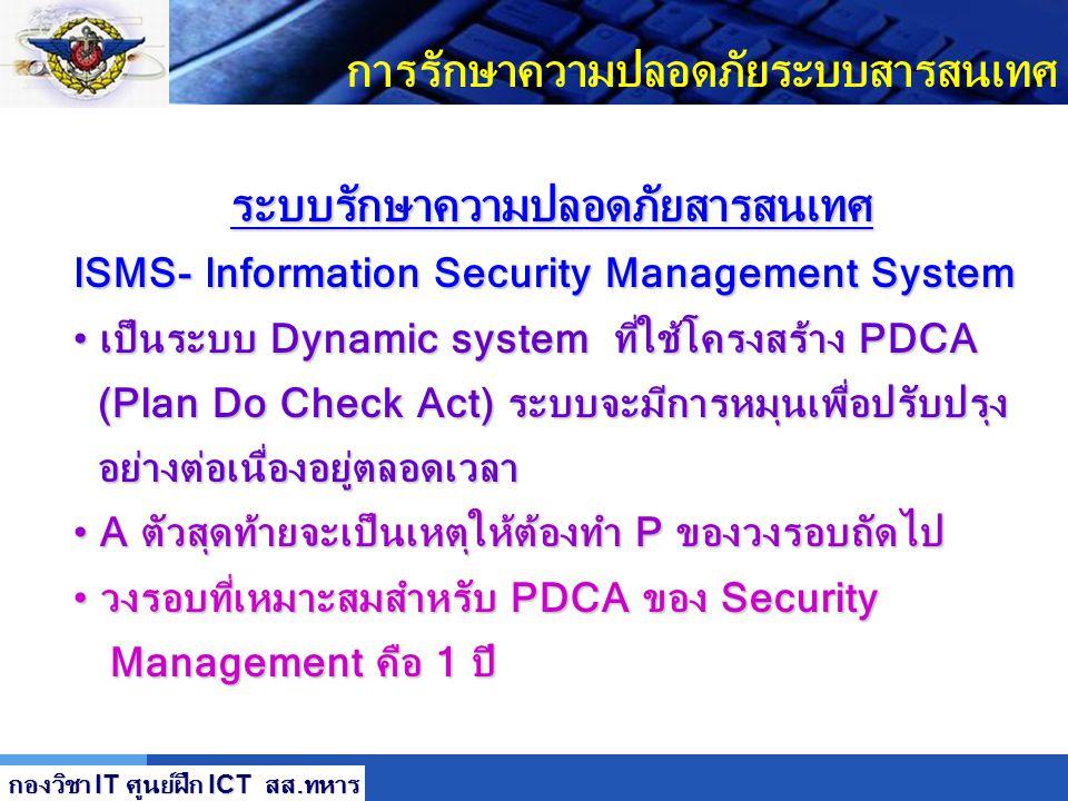 LOGO การรักษาความปลอดภัยระบบสารสนเทศ การจัดการความเสี่ยงระบบสารสนเทศ (IT Risk Management) เป็นพื้นฐานของระบบการจัดการความปลอดภัยสารสนเทศ (ISMS – Infor