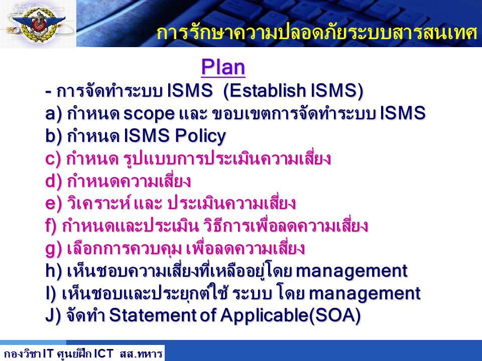 LOGO การรักษาความปลอดภัยระบบสารสนเทศ กองวิชา IT ศูนย์ฝึก ICT สส. ทหาร