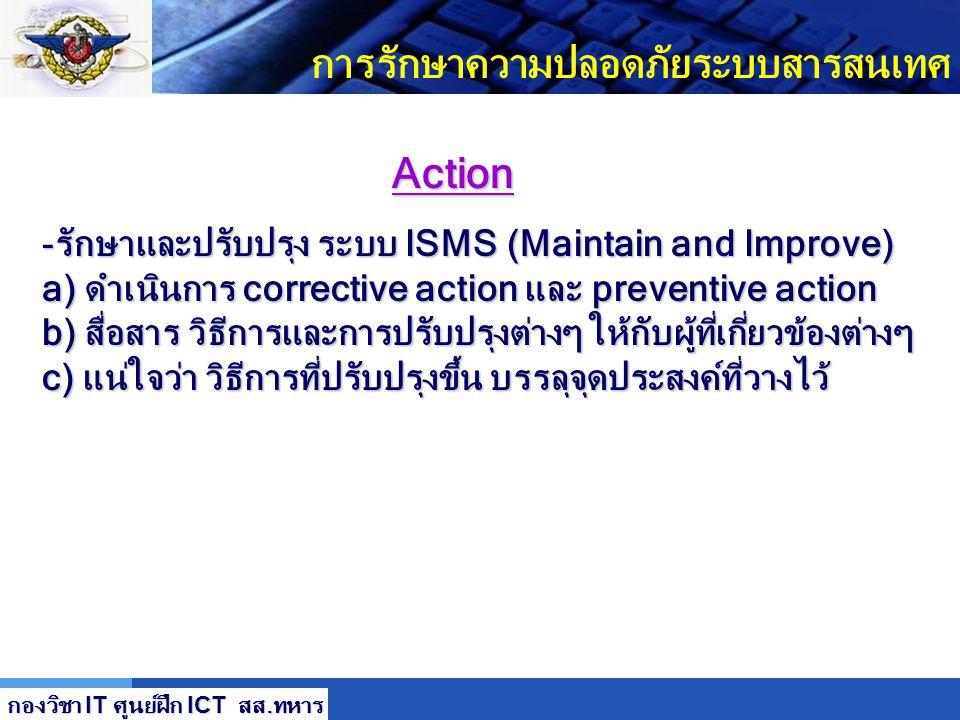 LOGO การรักษาความปลอดภัยระบบสารสนเทศ กองวิชา IT ศูนย์ฝึก ICT สส. ทหาร Check - เฝ้าระวังและตรวจสอบระบบ ISMS (Monitor and review) a) จัดทำ ระเบียบปฏิบัต