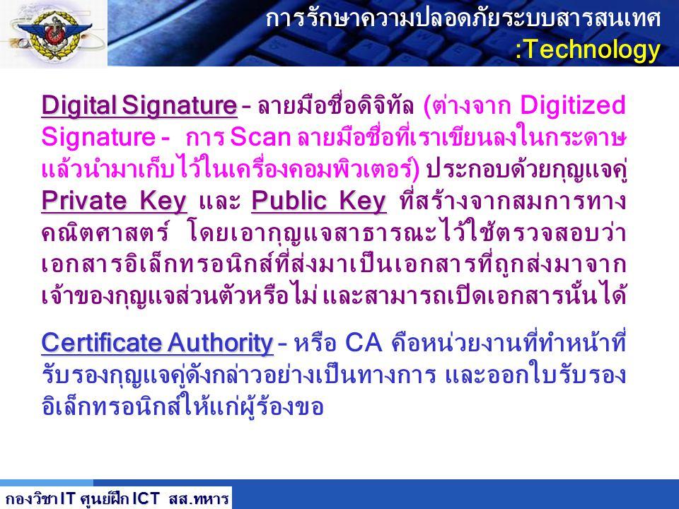 LOGO การรักษาความปลอดภัยระบบสารสนเทศ :Technology Check List for Access Security Check List for Access Security การควบคุมการเข้าถึงข้อมูล เป็นไปตามหลัก
