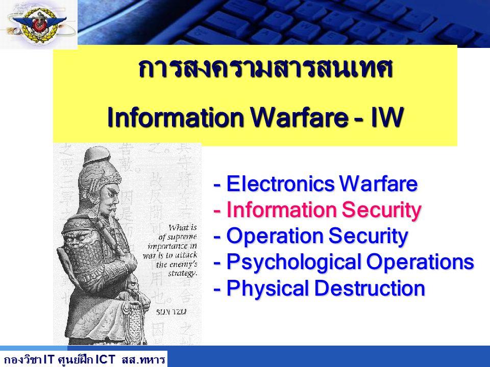 LOGO การฟื้นฟูระบบสารสนเทศจากภัยพิบัติ กองวิชา IT ศูนย์ฝึก ICT สส. ทหาร