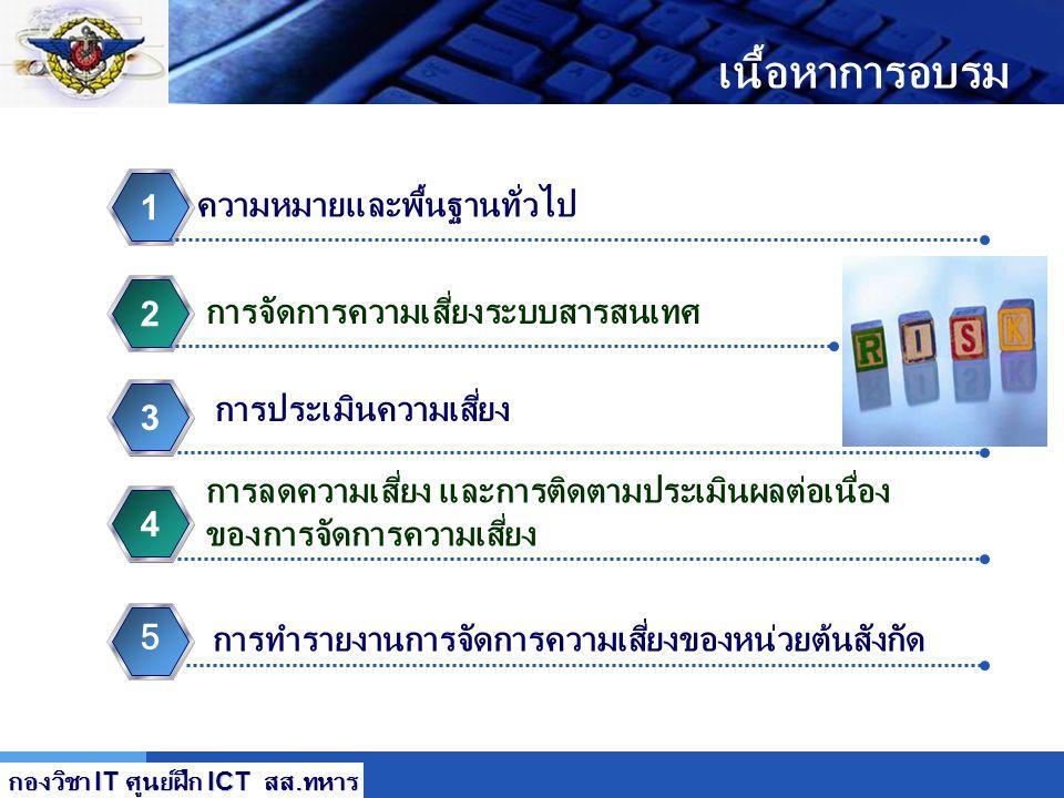 LOGO ลำดับขั้นตอนการลดความเสี่ยง ขั้นตอนที่ 6 ทำแผนการป้องกันความเสี่ยง (Safeguard) ออกใช้งาน 1.