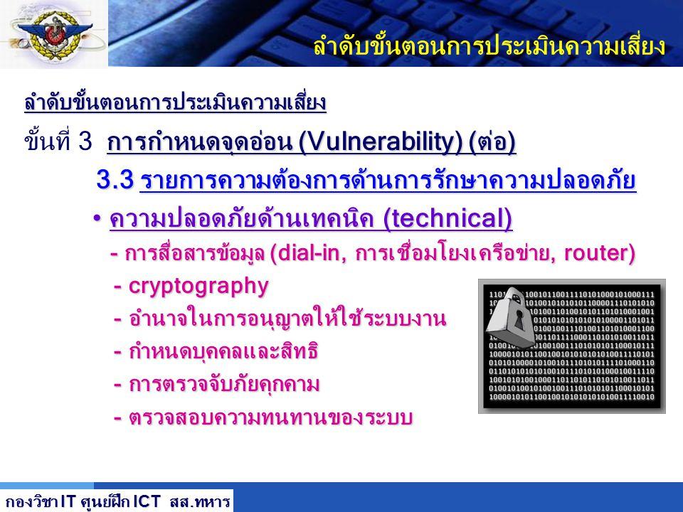 LOGO ลำดับขั้นตอนการประเมินความเสี่ยง การกำหนดจุดอ่อน (Vulnerability) (ต่อ) ขั้นที่ 3 การกำหนดจุดอ่อน (Vulnerability) (ต่อ) 3.3 รายการความต้องการด้านก