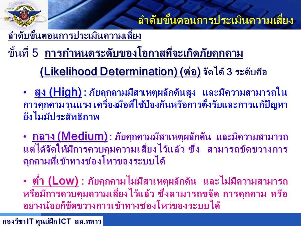 LOGO ลำดับขั้นตอนการประเมินความเสี่ยง การกำหนดระดับความเสี่ยง ขั้นที่ 5 การกำหนดระดับความเสี่ยง (Likelihood Determination) (Likelihood Determination)