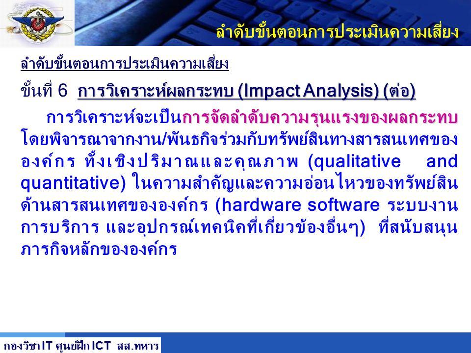 LOGO ลำดับขั้นตอนการประเมินความเสี่ยง การวิเคราะห์ผลกระทบ (Impact Analysis) ขั้นที่ 6 การวิเคราะห์ผลกระทบ (Impact Analysis) เป็นการประมาณการผลกระทบทาง