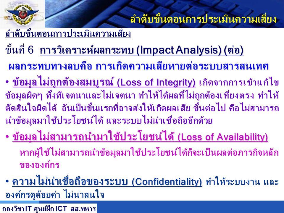 LOGO ลำดับขั้นตอนการประเมินความเสี่ยง การวิเคราะห์ผลกระทบ (Impact Analysis) (ต่อ) ขั้นที่ 6 การวิเคราะห์ผลกระทบ (Impact Analysis) (ต่อ) การจัดลำดับควา