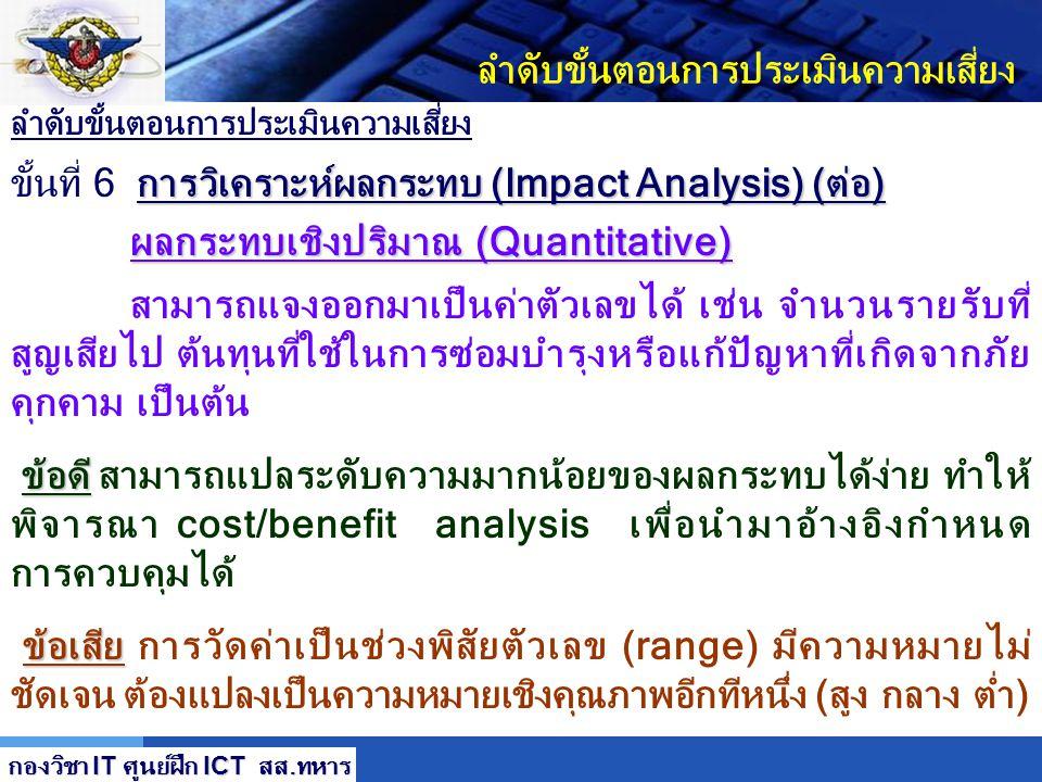 LOGO ลำดับขั้นตอนการประเมินความเสี่ยง ลำดับขั้นตอนการประเมินความเสี่ยง ขั้นที่ 6 การวิเคราะห์ผลกระทบ (Impact Analysis) (ต่อ) ผลกระทบเชิงปริมาณ (Quanti