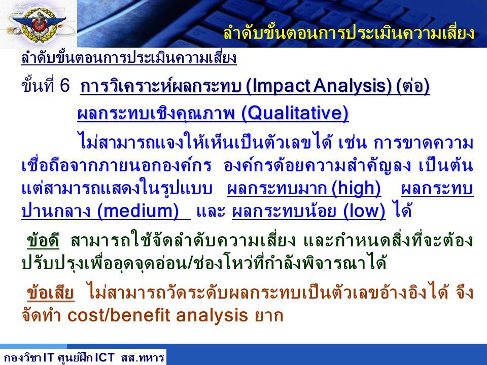 LOGO ลำดับขั้นตอนการประเมินความเสี่ยง การวิเคราะห์ผลกระทบ (Impact Analysis) (ต่อ) ขั้นที่ 6 การวิเคราะห์ผลกระทบ (Impact Analysis) (ต่อ) ผลกระทบเชิงปริ