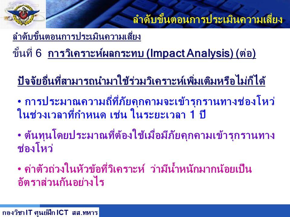 LOGO ลำดับขั้นตอนการประเมินความเสี่ยง ลำดับขั้นตอนการประเมินความเสี่ยง การวิเคราะห์ผลกระทบ (Impact Analysis) (ต่อ) ขั้นที่ 6 การวิเคราะห์ผลกระทบ (Impa