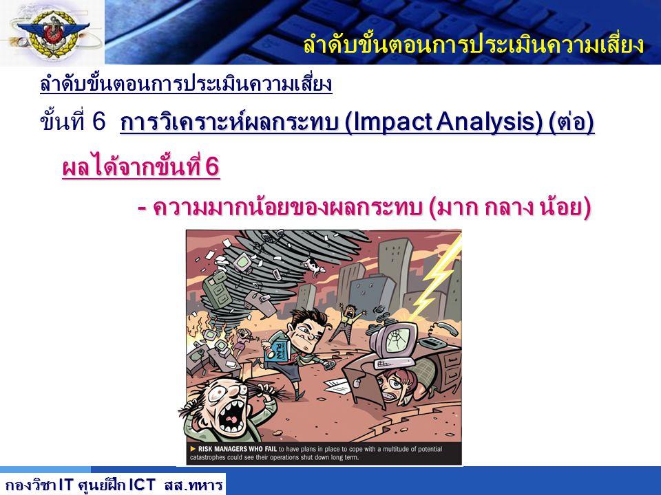 LOGO ลำดับขั้นตอนการประเมินความเสี่ยง การวิเคราะห์ผลกระทบ (Impact Analysis ขั้นที่ 6 การวิเคราะห์ผลกระทบ (Impact Analysis) (ต่อ) ปัจจัยอื่นที่สามารถนำ
