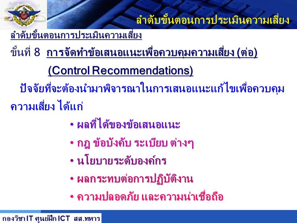 LOGO ลำดับขั้นตอนการประเมินความเสี่ยง การจัดทำข้อเสนอแนะเพื่อควบคุมความเสี่ยง ขั้นที่ 8 การจัดทำข้อเสนอแนะเพื่อควบคุมความเสี่ยง (Control Recommendatio