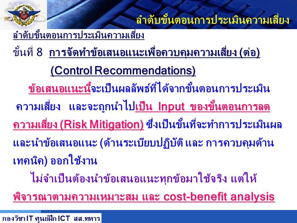 LOGO ลำดับขั้นตอนการประเมินความเสี่ยง การจัดทำข้อเสนอแนะเพื่อควบคุมความเสี่ยง (ต่อ) ขั้นที่ 8 การจัดทำข้อเสนอแนะเพื่อควบคุมความเสี่ยง (ต่อ) (Control R