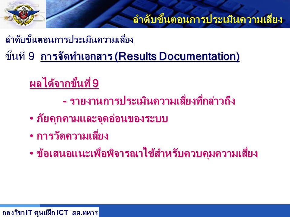 LOGO ลำดับขั้นตอนการประเมินความเสี่ยง การจัดทำเอกสาร (Results Documentation) ขั้นที่ 9 การจัดทำเอกสาร (Results Documentation) เพื่อจัดทำเอกสารอย่างเป็
