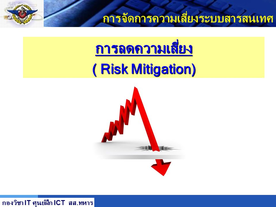 LOGO การจัดการความเสี่ยงระบบสารสนเทศ ประกอบด้วย 3 กระบวนการ คือ 1. การประเมินความเสี่ยง (Risk Assessment) 2. การลดความเสี่ยง (Risk Mitigation) 3. การต